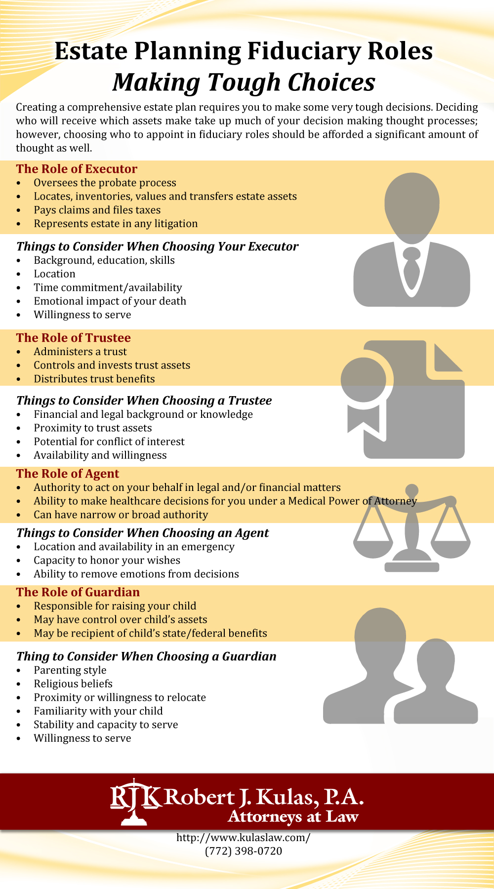 Worksheets Estate Planning Worksheet estate planning fiduciary roles making tough choices infographic infographic