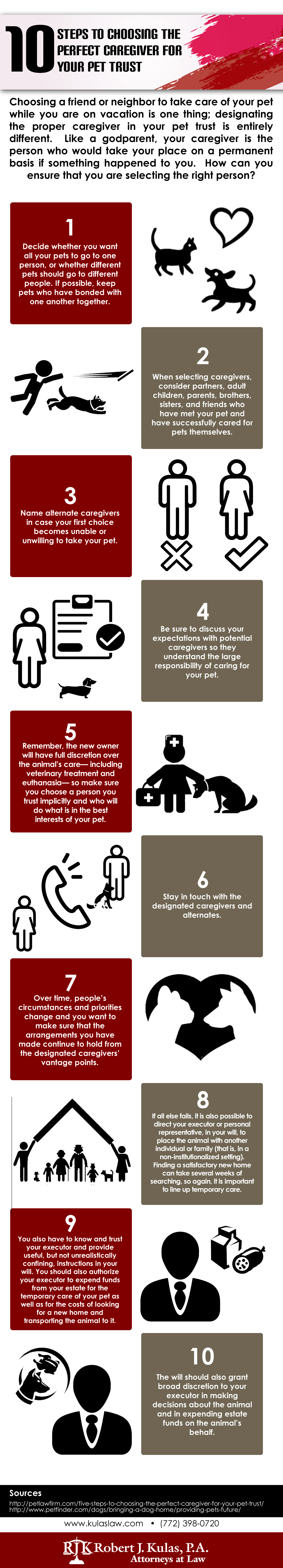 Ten Steps to Choosing the Perfect Caregiver For Your Pet Trust - Kulas Infographics
